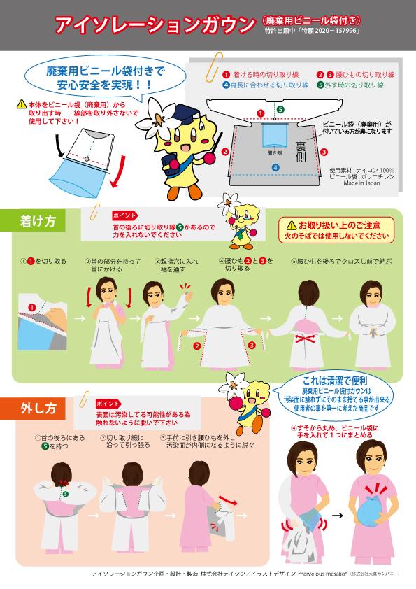 marvelousmasako-マベコ-可愛プレクリエイター-イラスト-似顔絵-似顔絵オーダー-イラストグラム-人形.取扱説明書